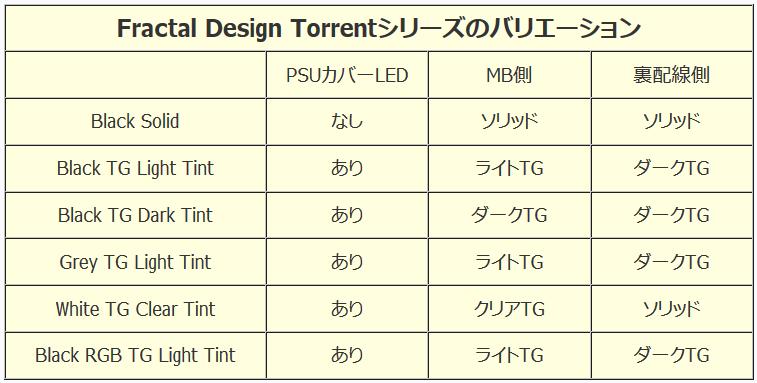 Fractal Design Torrent_variation
