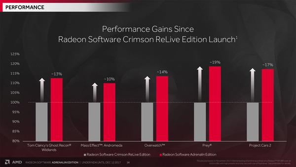 AMD Radeon Adrenalin Edition (2)