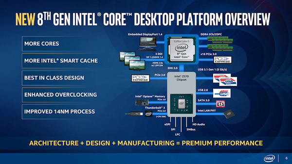 Intel coffeelake (3)