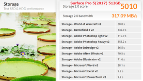 Surface Pro 5(2017)_512GB_PCM8