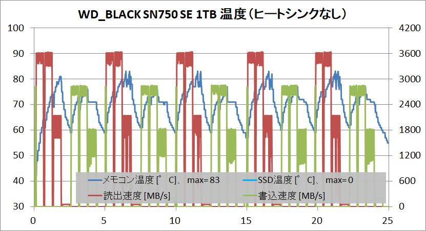 XPG GAMMIX S70 BLADE 1TB_temp_no-HS