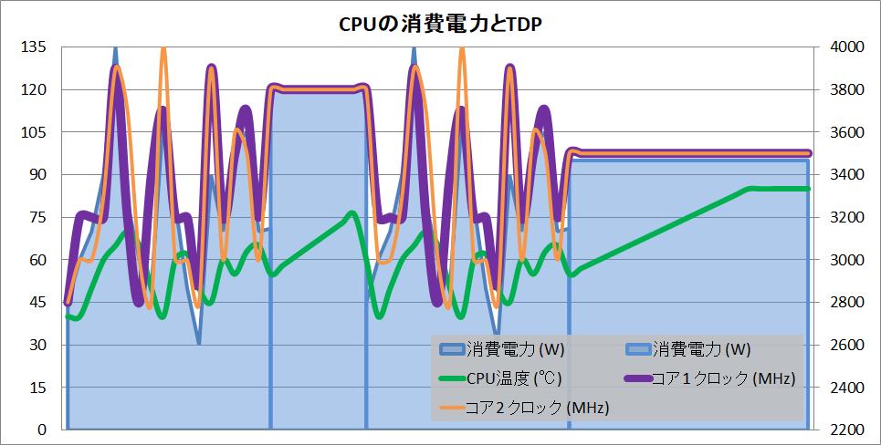 CPU_power_TDP_Boost_Clock_1