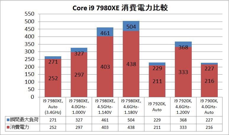 Core i9 7980XE_Delid_power