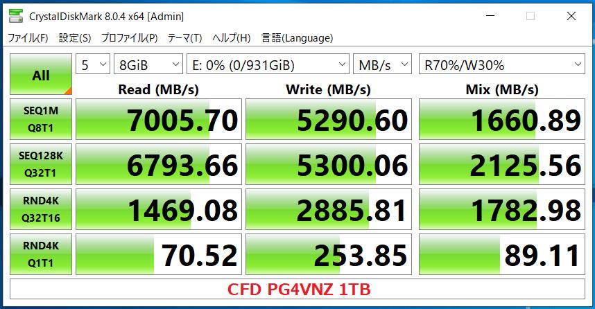 CFD PG4VNZ 1TB_CDM8