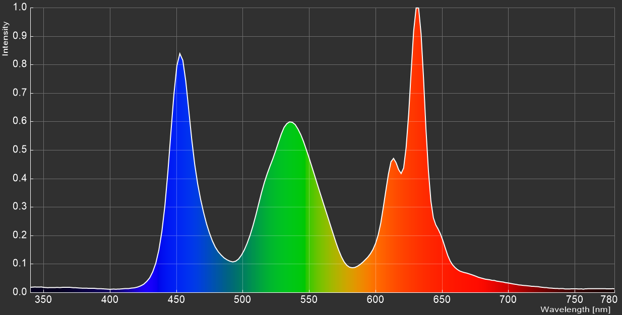 LG 27GN950-B_spectrum