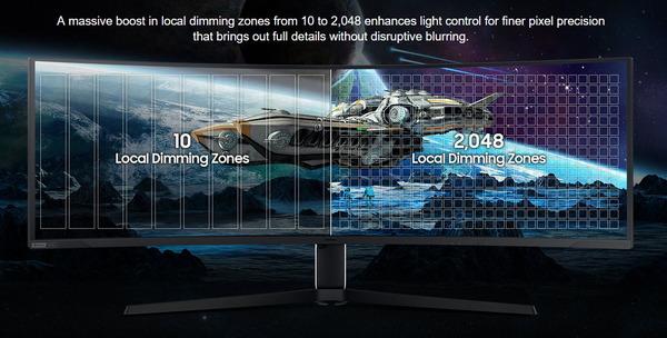 Samsung Odyssey Neo G9_LD-1000zone