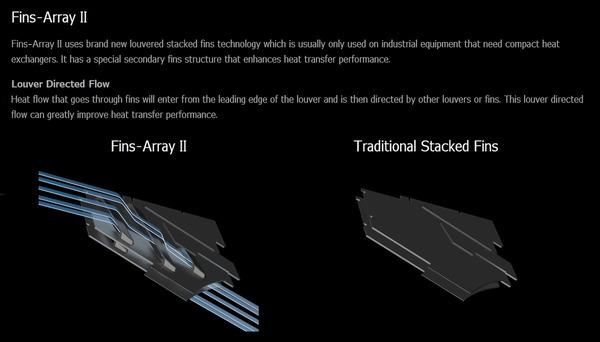 GIGABYTE Z590 AORUS MASTER_VRM-Cooler_Fins-Array II