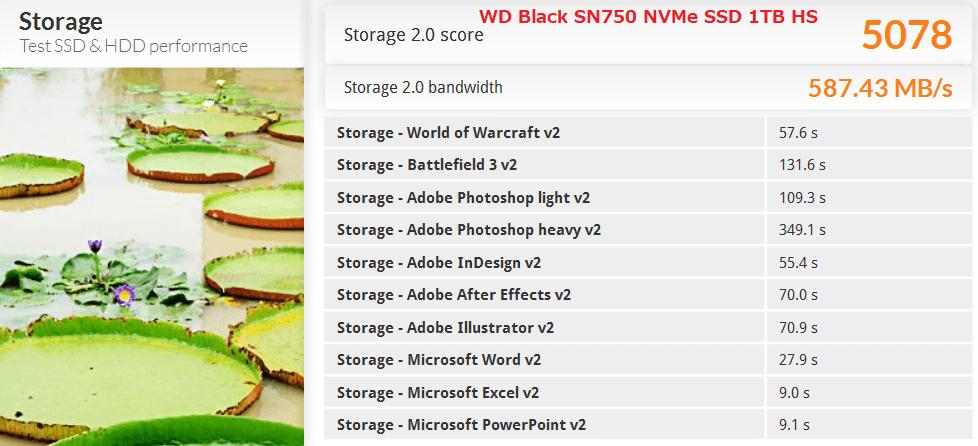 WD Black SN750 NVMe SSD 1TB HS_PCM8