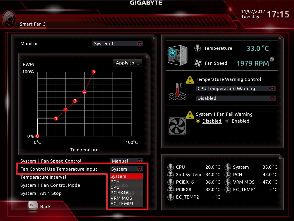 GIGABYTE C621 AORUS XTREME_BIOS_Fan_5