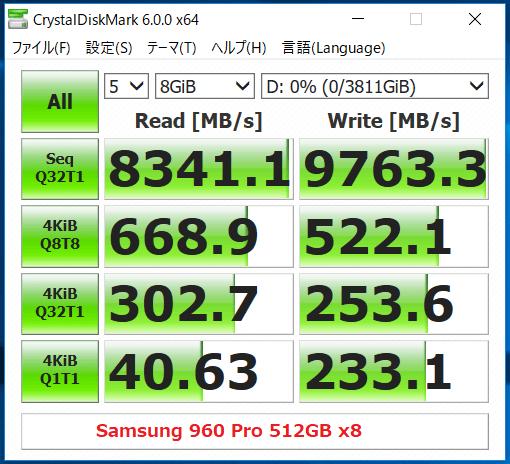 960 Pro x8_Hyper M2 x16(RAID)_CDM