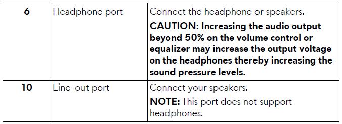 Alienware AW3821DW_Audio-port