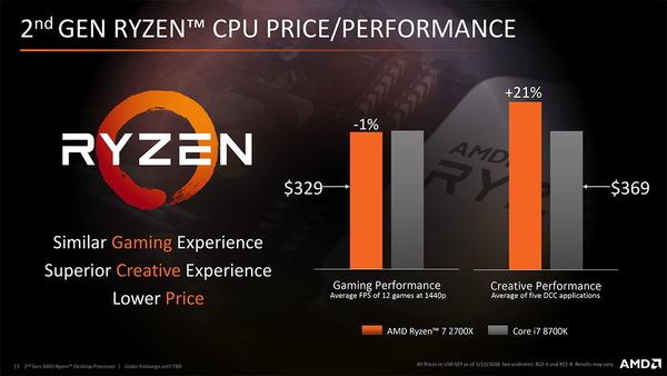 Ryzen 7 2700X vs Core i7 8700K (2)