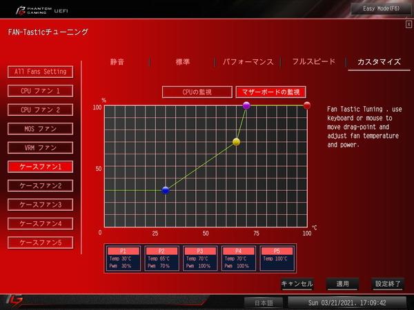 ASRock Z590 PG Velocita_BIOS_Fan_7