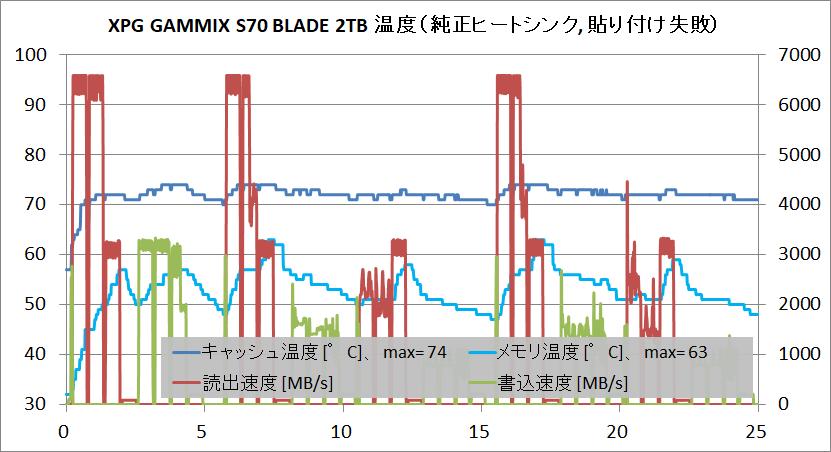 XPG GAMMIX S70 BLADE 2TB_temp_original-HS_2