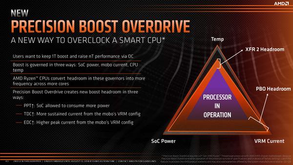 AMD Ryzen Threadripper 2Gen_PBO table