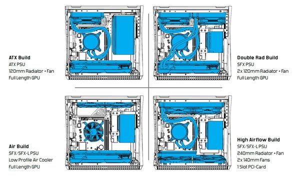Fractal Design Era ITX_bulid