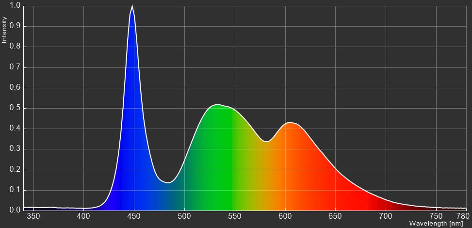 ZOWIE XL2746K_spectrum