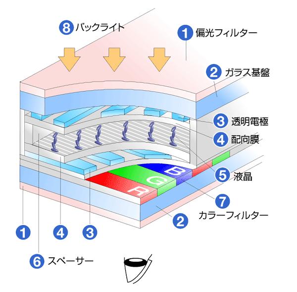 LCD_tech_2