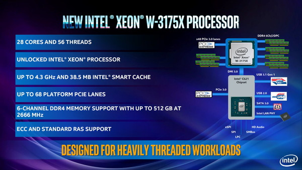 Intel Xeon W-3175X (2)