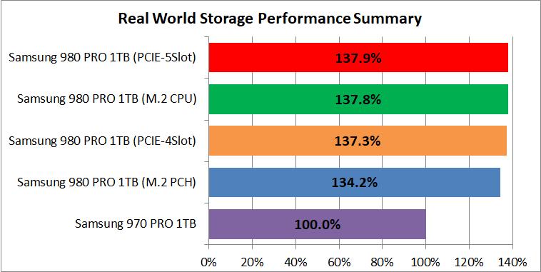 WD_BLACK SN850 NVMe SSD 1TB_test_where