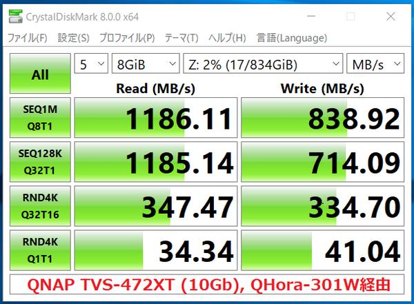 QNAP TVS-472XT(10Gb Lan)_CDM8_QNAP QHora-301W
