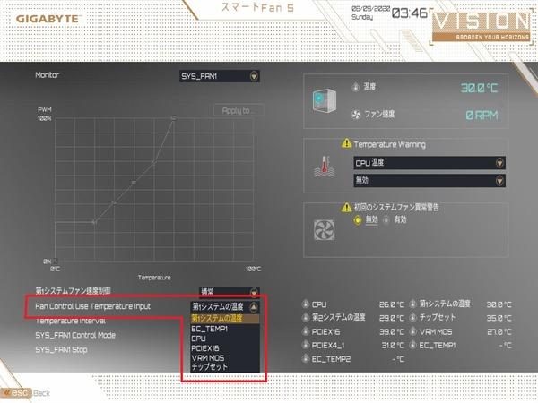 GIGABYTE B550 VISION D_BIOS_Fan_5