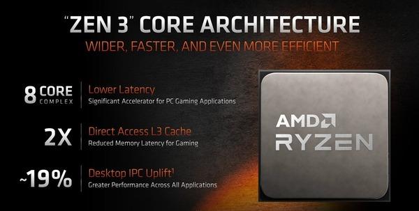 AMD Ryzen 5000_ZEN3_3-top-Features