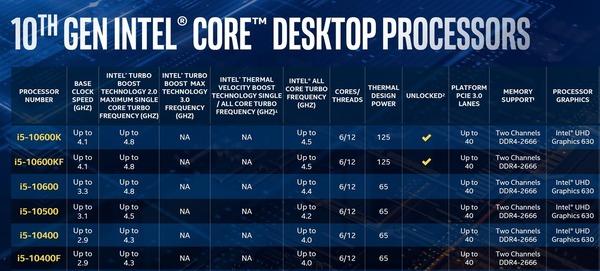 Intel 10th-Gen Comet Lake-S_lineup_Core i5