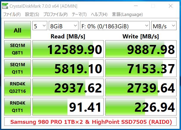 HighPoint SSD7505_Samsung 980 PRO 1TB_x2-RAID0_CDM7