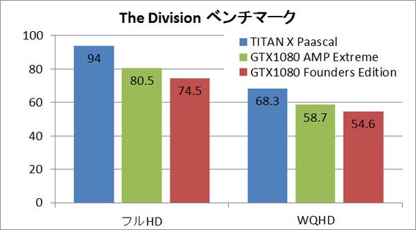 titanx_div