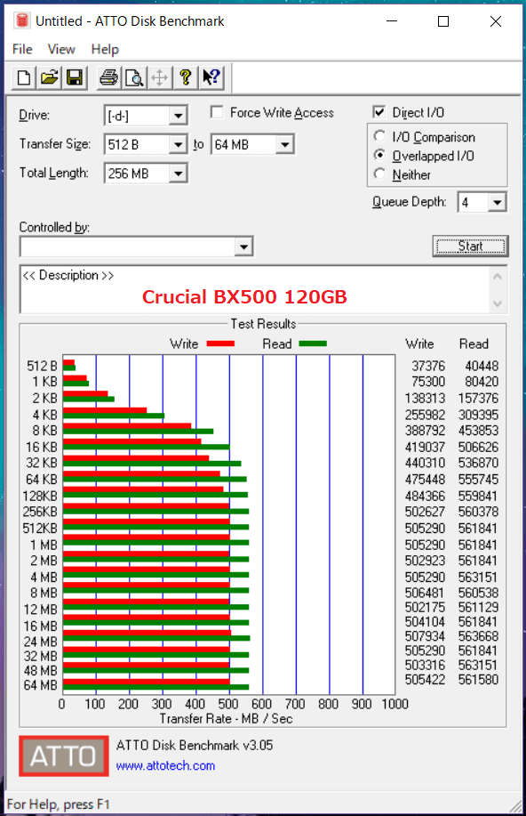 Crucial BX500 120GB_ATTO