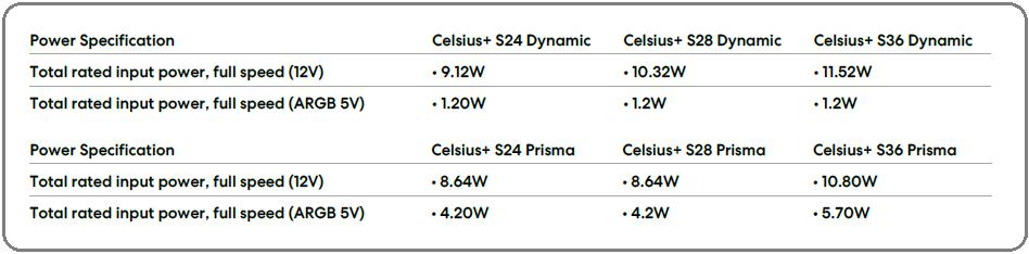 Fractal Design Celsius+ S24 Dynamic_Pump&Fan_Power