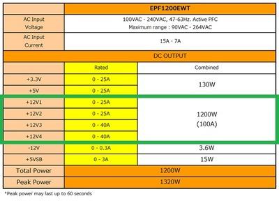 EPF1200EWT-specs_640
