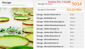 Surface Pro 7_512GB_PCM8