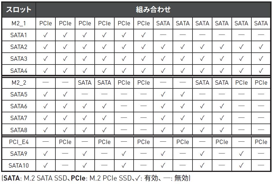 MSI X299 XPOWER GAMING AC_p4