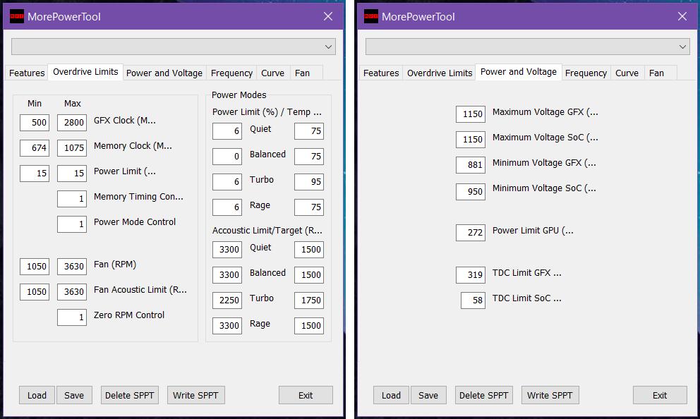 ASUS TUF-RX6800XT-O16G-GAMING_Perf_MPT