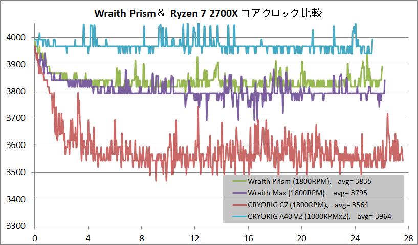 Wraith Prism_clock