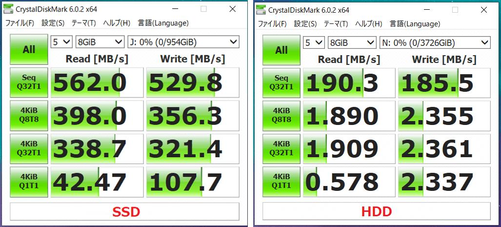 SSD-HDD_CDM
