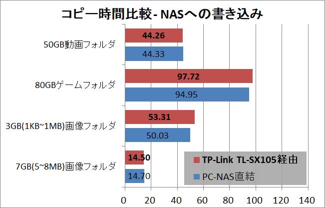 TP-Link TL-SX105_copy-write