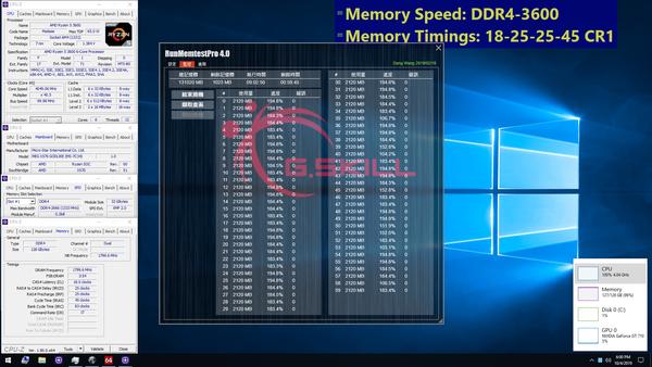 G.Skill DDR4 32GB-Module_128GB_3600MHz