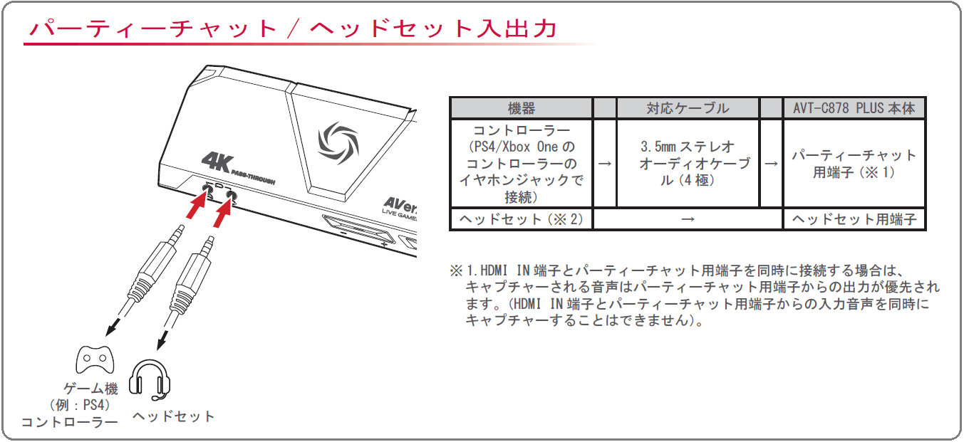 AVerMedia Live Gamer Portable 2 PLUS_headset
