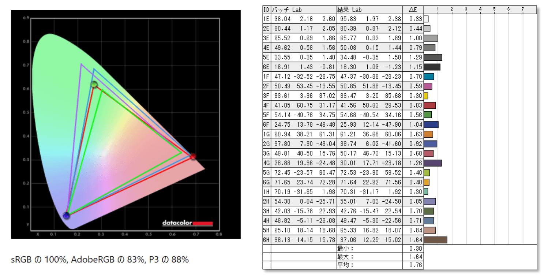 Acer Predator XB323QK NV_color_perf_def