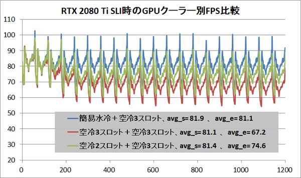 MultiGPU_Performance_Cooling_FPS