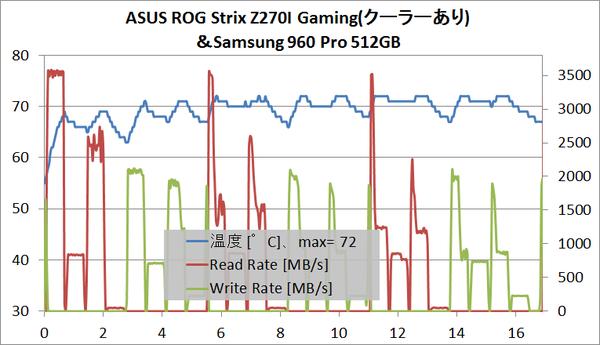 ASUS ROG Strix Z270I Gaming_M2_temp_1