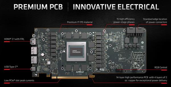 Radeon RX 6800 XT Reference_PCB