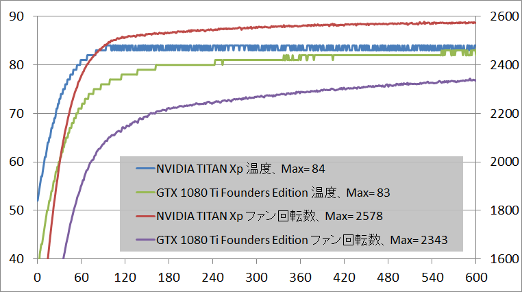 NVIDIA TITAN Xp_temp