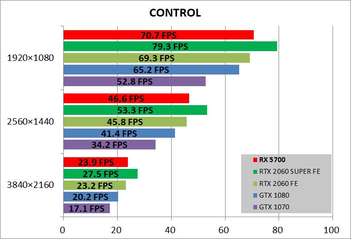 Radeon RX 5700_game_cont