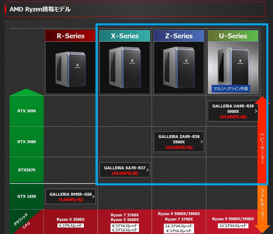 dospara_Ryzen 5000 BTO PC