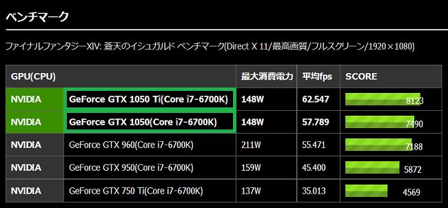 GTX 1050Ti FF14