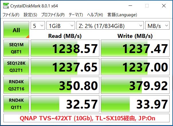TP-Link TL-SX105(10Gb Lan)_CDM8_PC-SH-NAS_JF-On